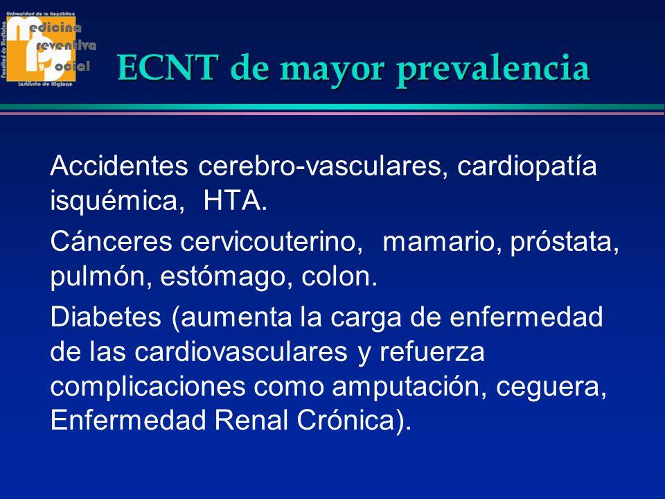 ECNT de mayor prevalencia Accidentes cerebro-vasculares, cardiopatía isquémica, HTA. Cánceres cervicouterino, mamario, próstata, pulmón, estómago, col