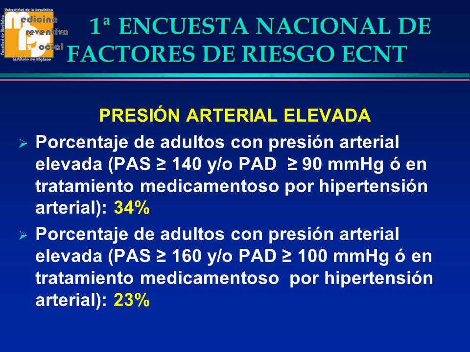 1ª ENCUESTA NACIONAL DE FACTORES DE RIESGO ECNT PRESIÓN ARTERIAL ELEVADA Porcentaje de adultos con presión arterial elevada (PAS 140 y/o PAD 90 mmHg ó