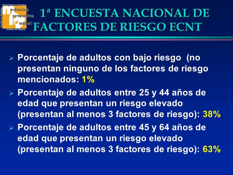 1ª ENCUESTA NACIONAL DE FACTORES DE RIESGO ECNT 1ª ENCUESTA NACIONAL DE FACTORES DE RIESGO ECNT Porcentaje de adultos con bajo riesgo (no presentan ni