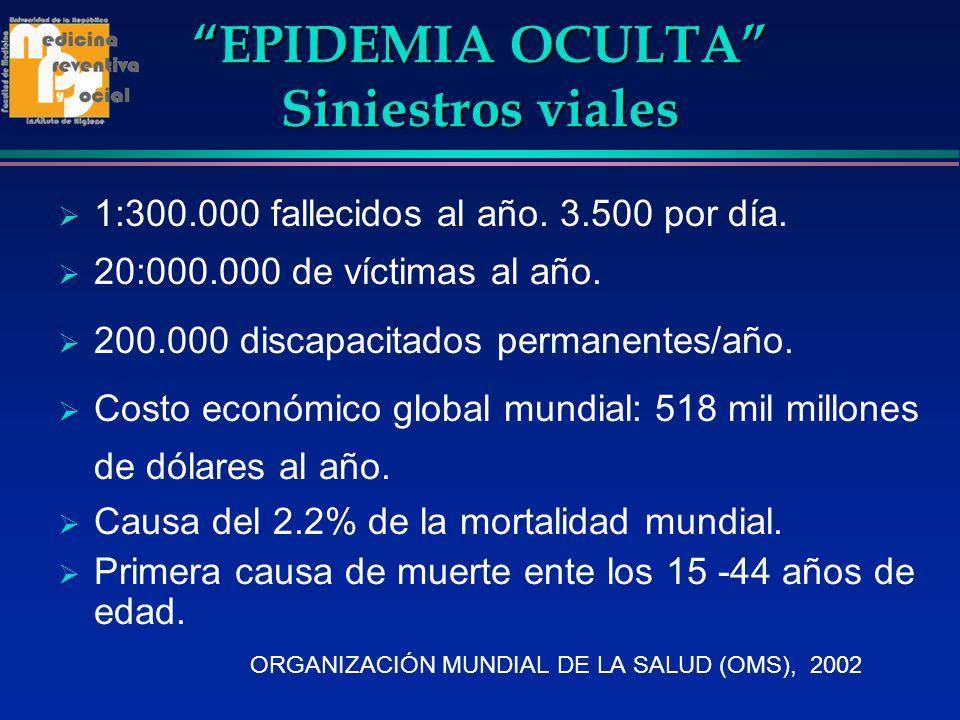 EPIDEMIA OCULTA Siniestros viales 1:300.000 fallecidos al año. 3.500 por día. 20:000.000 de víctimas al año. 200.000 discapacitados permanentes/año. C