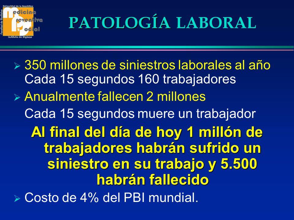 PATOLOGÍA PATOLOGÍA LABORAL 350 millones de siniestros laborales al año Cada 15 segundos 160 trabajadores Anualmente fallecen 2 millones Cada 15 segun