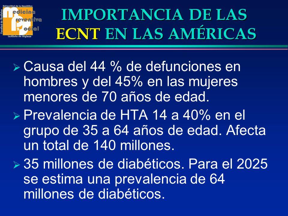 IMPORTANCIA DE LAS ECNT EN LAS AMÉRICAS Causa del 44 % de defunciones en hombres y del 45% en las mujeres menores de 70 años de edad. Prevalencia de H