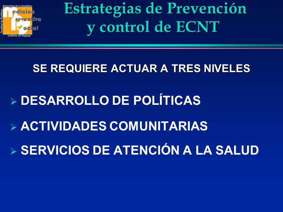 Estrategias de Prevención y control de ECNT Estrategias de Prevención y control de ECNT SE REQUIERE ACTUAR A TRES NIVELES DESARROLLO DE POLÍTICAS ACTI