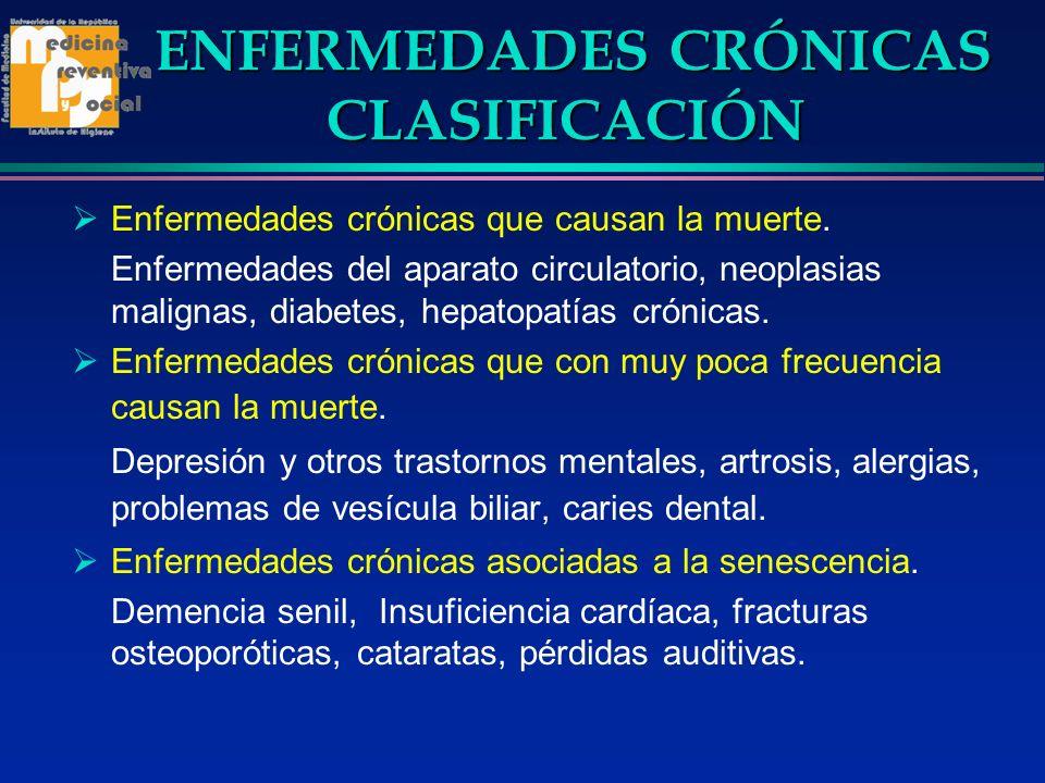 ENFERMEDADES CRÓNICAS CLASIFICACIÓN ENFERMEDADES CRÓNICAS CLASIFICACIÓN Enfermedades crónicas que causan la muerte. Enfermedades del aparato circulato