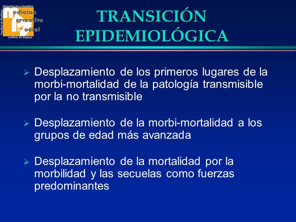TRANSICIÓN EPIDEMIOLÓGICA Desplazamiento de los primeros lugares de la morbi-mortalidad de la patología transmisible por la no transmisible Desplazami