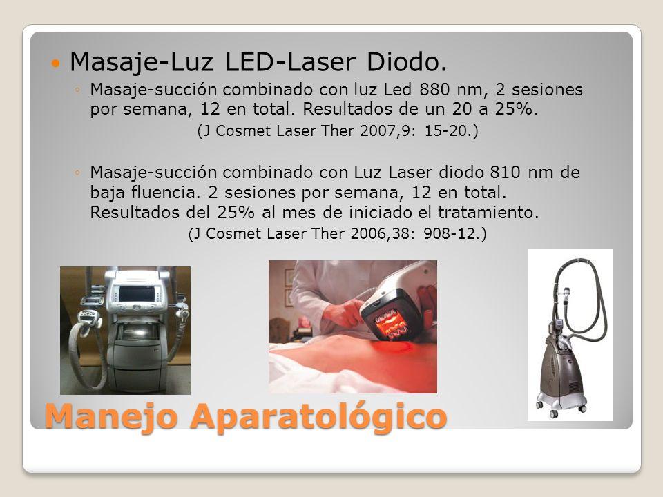 Masaje-Luz LED-Laser Diodo. Masaje-succión combinado con luz Led 880 nm, 2 sesiones por semana, 12 en total. Resultados de un 20 a 25%. (J Cosmet Lase