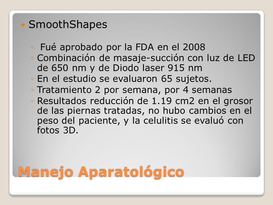SmoothShapes Fué aprobado por la FDA en el 2008 Combinación de masaje-succión con luz de LED de 650 nm y de Diodo laser 915 nm En el estudio se evalua