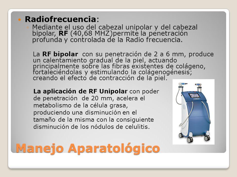 Radiofrecuencia: Mediante el uso del cabezal unipolar y del cabezal bipolar, RF (40,68 MHZ)permite la penetración profunda y controlada de la Radio fr