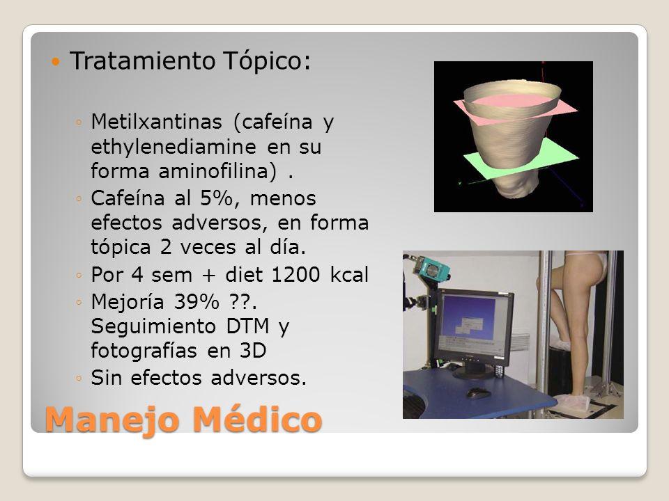 Tratamiento Tópico: Metilxantinas (cafeína y ethylenediamine en su forma aminofilina). Cafeína al 5%, menos efectos adversos, en forma tópica 2 veces