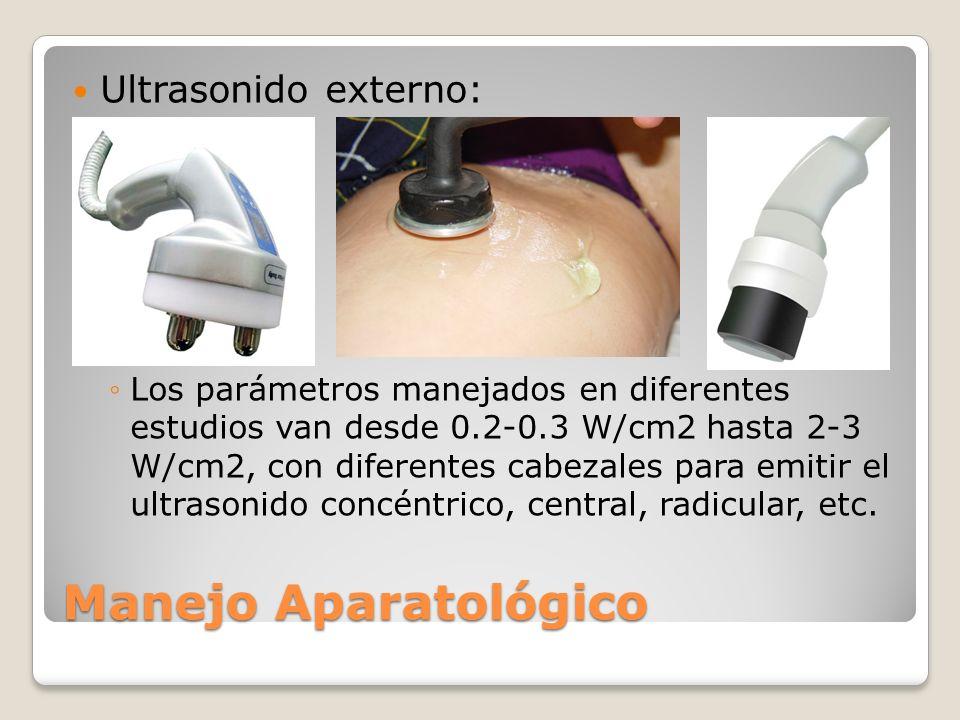 Ultrasonido externo: Los parámetros manejados en diferentes estudios van desde 0.2-0.3 W/cm2 hasta 2-3 W/cm2, con diferentes cabezales para emitir el