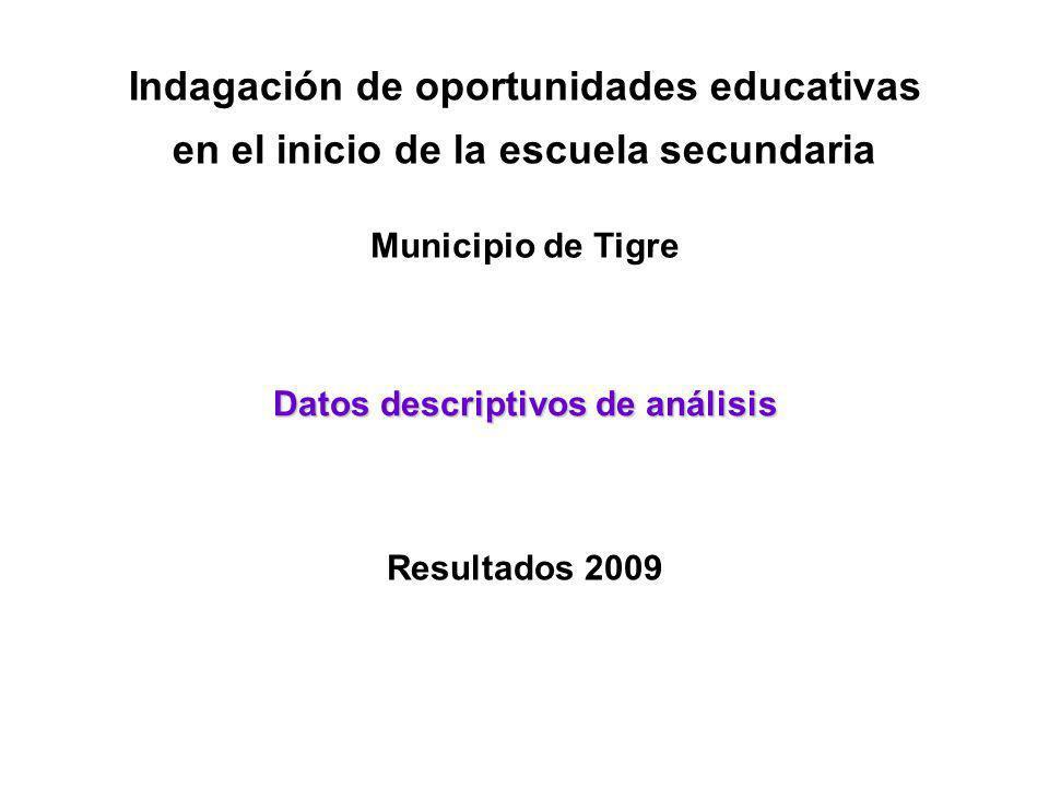 Indagación de oportunidades educativas en el inicio de la escuela secundaria Municipio de Tigre Datos descriptivos de análisis Resultados 2009