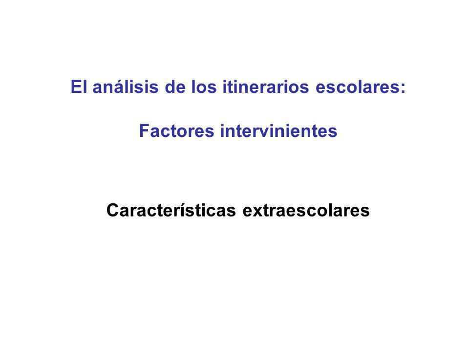 Características extraescolares El análisis de los itinerarios escolares: Factores intervinientes