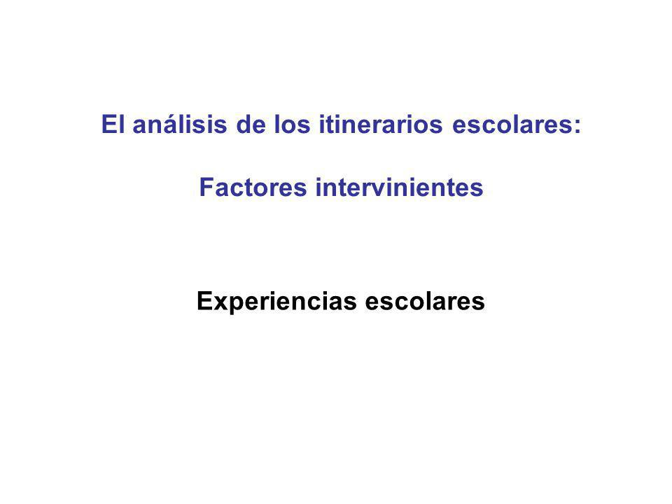 Experiencias escolares El análisis de los itinerarios escolares: Factores intervinientes