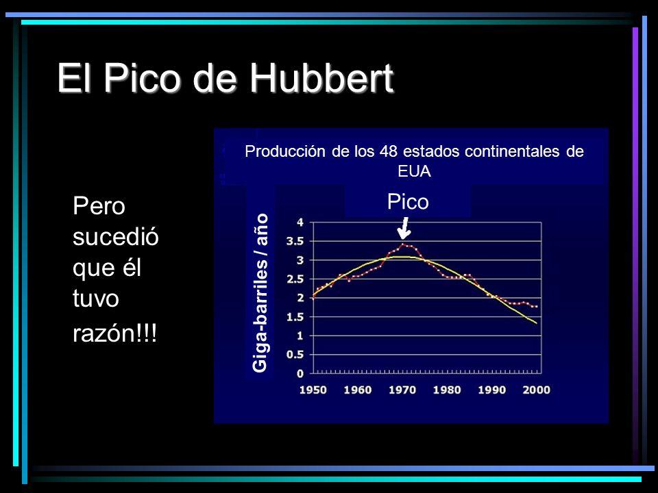 El Pico de Hubbert Pero sucedió que él tuvo razón!!.