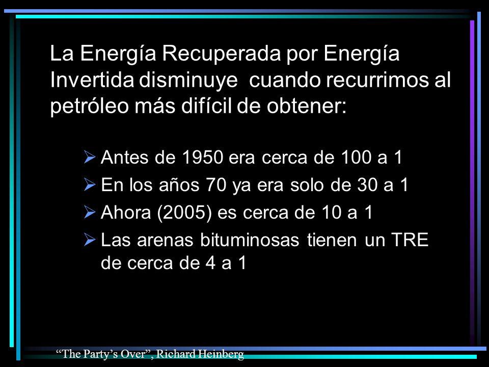 Antes de 1950 era cerca de 100 a 1 En los años 70 ya era solo de 30 a 1 Ahora (2005) es cerca de 10 a 1 Las arenas bituminosas tienen un TRE de cerca de 4 a 1 The Partys Over, Richard Heinberg La Energía Recuperada por Energía Invertida disminuye cuando recurrimos al petróleo más difícil de obtener: