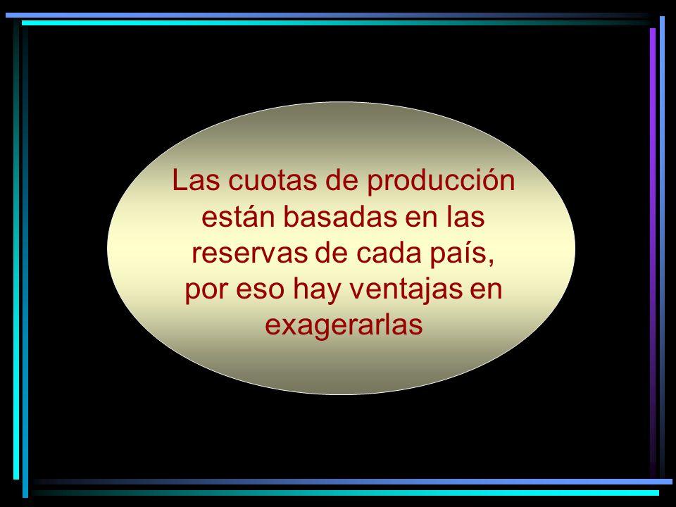Production quotas are based on Las cuotas de producción están basadas en las reservas de cada país, por eso hay ventajas en exagerarlas