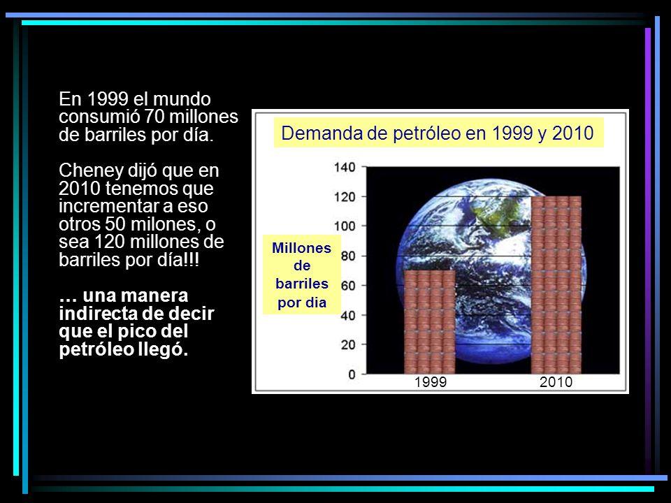 En 1999 el mundo consumió 70 millones de barriles por día.