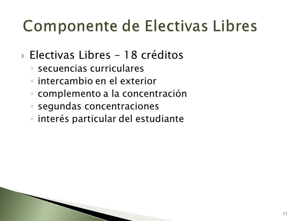 Electivas Libres – 18 créditos secuencias curriculares intercambio en el exterior complemento a la concentración segundas concentraciones interés part