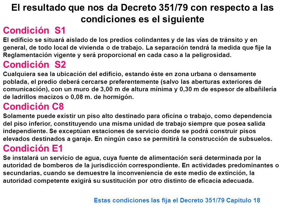 El resultado que nos da Decreto 351/79 con respecto a las condiciones es el siguiente Condición S1 El edificio se situará aislado de los predios colin