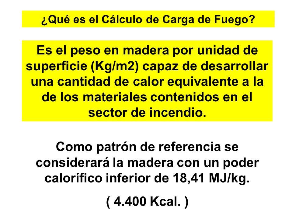 ¿Qué es el Cálculo de Carga de Fuego? Es el peso en madera por unidad de superficie (Kg/m2) capaz de desarrollar una cantidad de calor equivalente a l