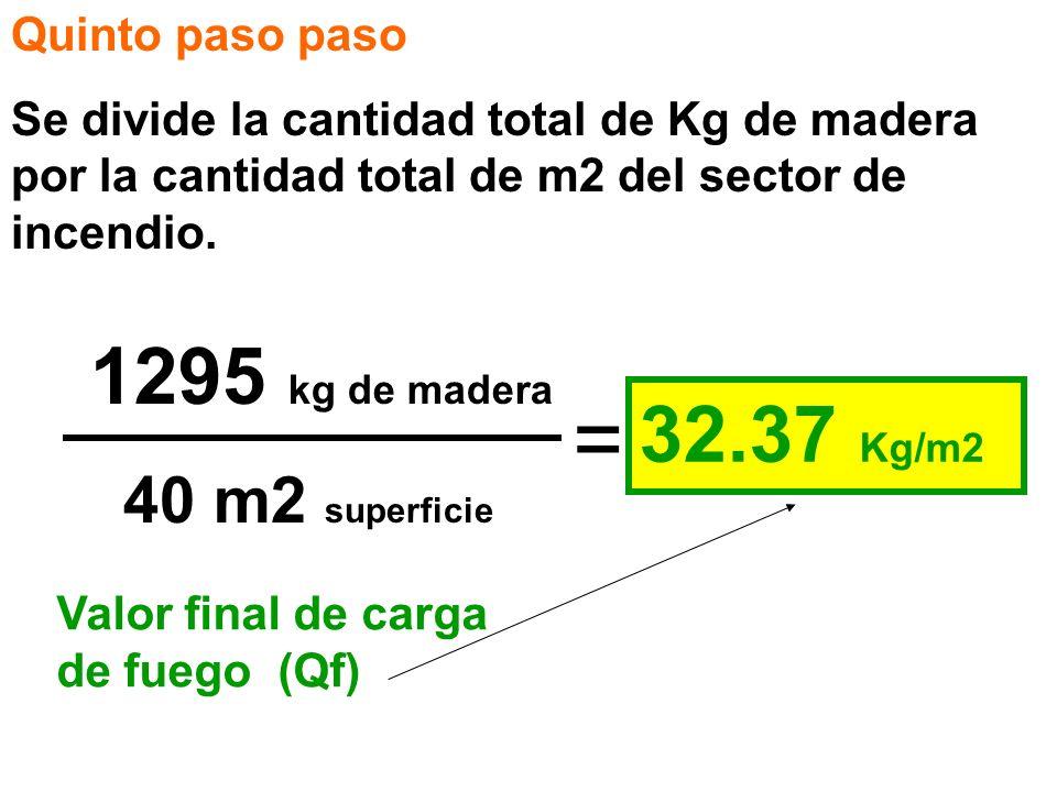 Quinto paso paso Se divide la cantidad total de Kg de madera por la cantidad total de m2 del sector de incendio. 1295 kg de madera 40 m2 superficie =
