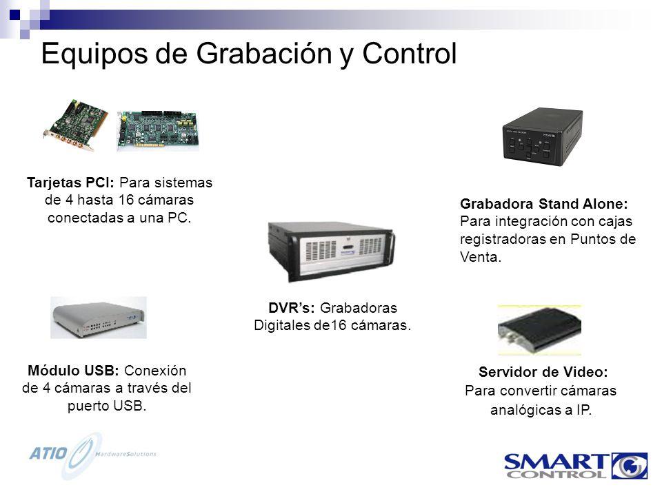 Equipos de Grabación y Control Tarjetas PCI: Para sistemas de 4 hasta 16 cámaras conectadas a una PC.