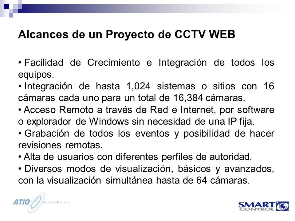 Alcances de un Proyecto de CCTV WEB Facilidad de Crecimiento e Integración de todos los equipos.
