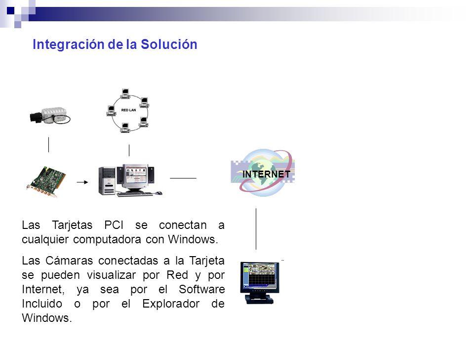 Integración de la Solución Las Tarjetas PCI se conectan a cualquier computadora con Windows.