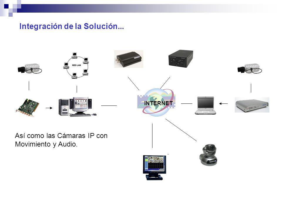 Integración de la Solución... Así como las Cámaras IP con Movimiento y Audio. INTERNET