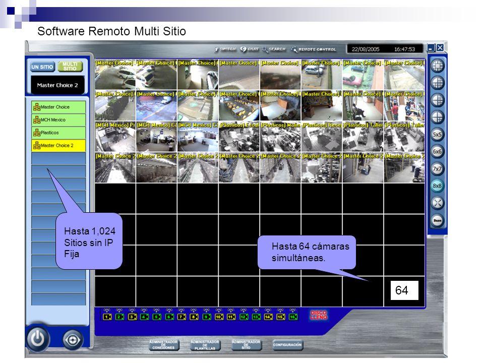 Software Remoto Multi Sitio Hasta 64 cámaras simultáneas. 64 Hasta 1,024 Sitios sin IP Fija