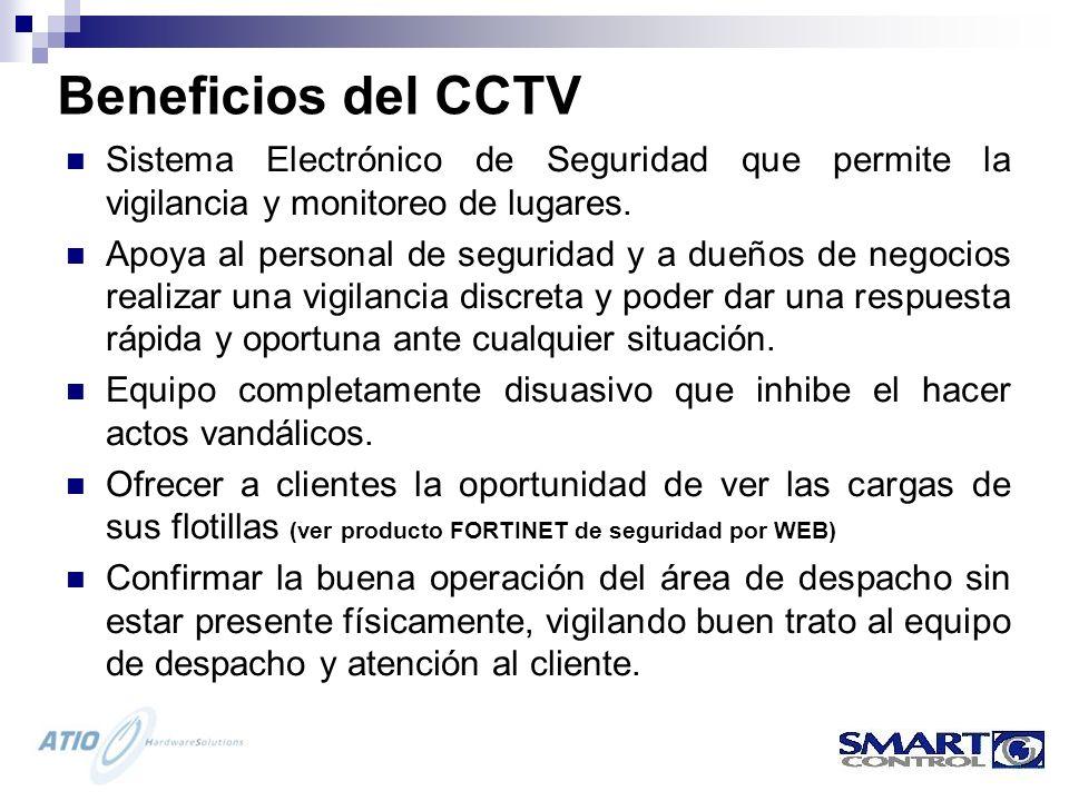 Beneficios del CCTV Sistema Electrónico de Seguridad que permite la vigilancia y monitoreo de lugares.