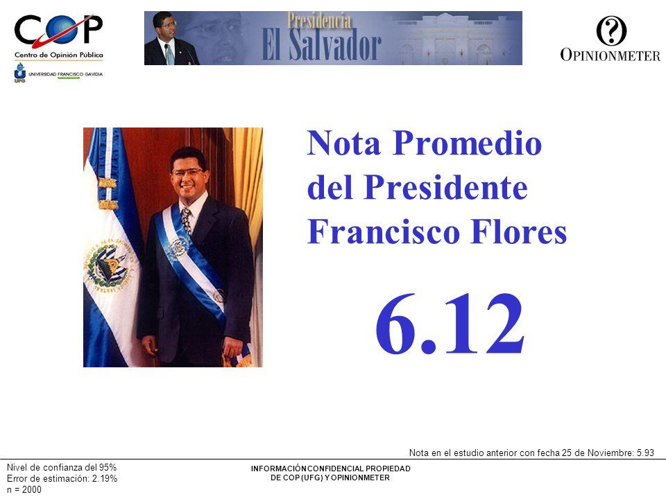 INFORMACIÓN CONFIDENCIAL PROPIEDAD DE COP (UFG) Y OPINIONMETER Nota Promedio del Presidente Francisco Flores 6.12 Nota en el estudio anterior con fech