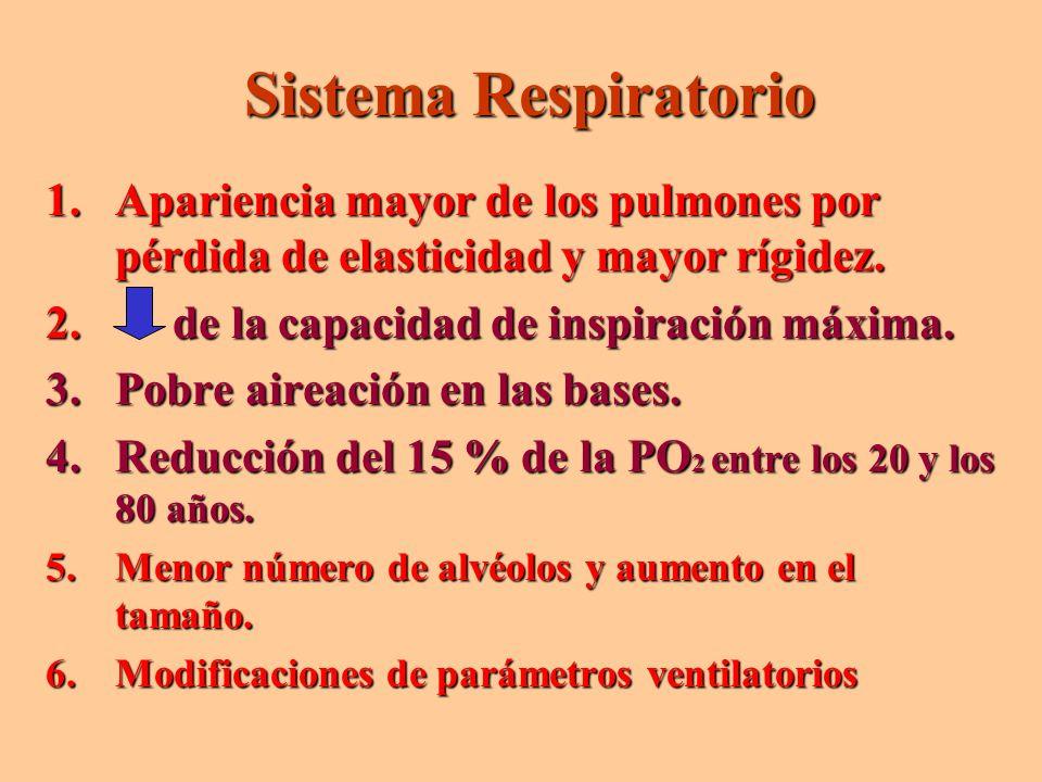 Sistema Respiratorio 1.Apariencia mayor de los pulmones por pérdida de elasticidad y mayor rígidez. 2. de la capacidad de inspiración máxima. 3.Pobre