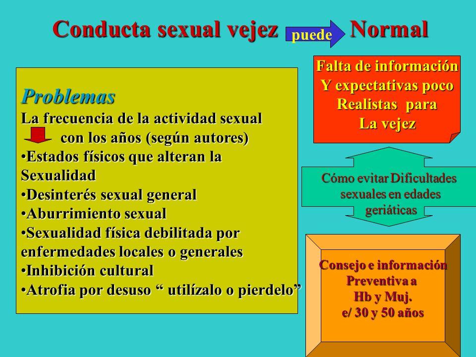 Conducta sexual vejez Normal Problemas La frecuencia de la actividad sexual con los años (según autores) con los años (según autores) Estados físicos