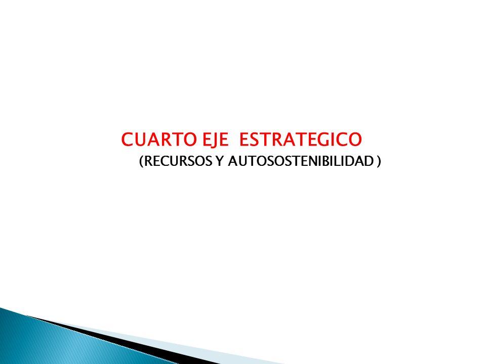 CUARTO EJE ESTRATEGICO (RECURSOS Y AUTOSOSTENIBILIDAD )