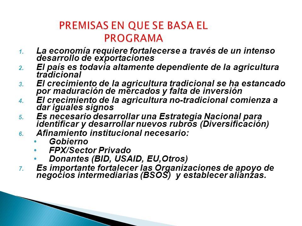 1. La economía requiere fortalecerse a través de un intenso desarrollo de exportaciones 2. El país es todavía altamente dependiente de la agricultura