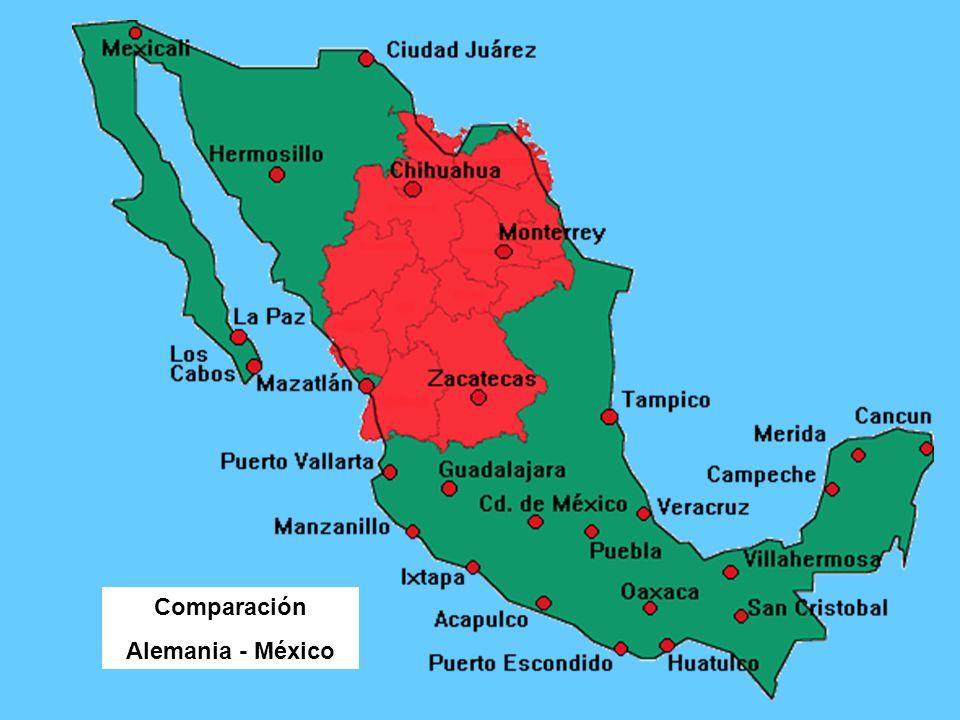 Comparación Alemania - México