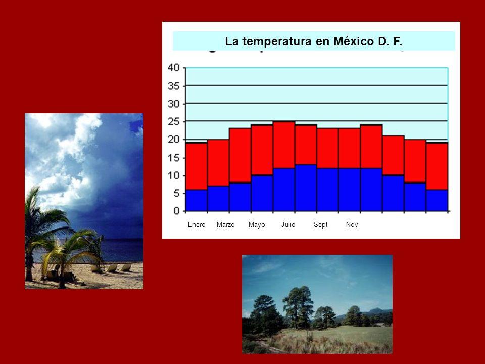La temperatura en México D. F. Enero Marzo Mayo Julio Sept Nov