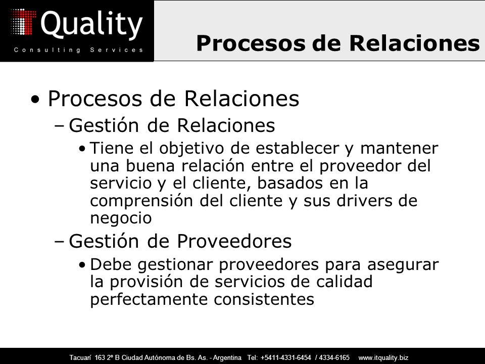 Tacuarí 163 2º B Ciudad Autónoma de Bs. As. - Argentina Tel: +5411-4331-6454 / 4334-6165 www.itquality.biz Procesos de Relaciones –Gestión de Relacion