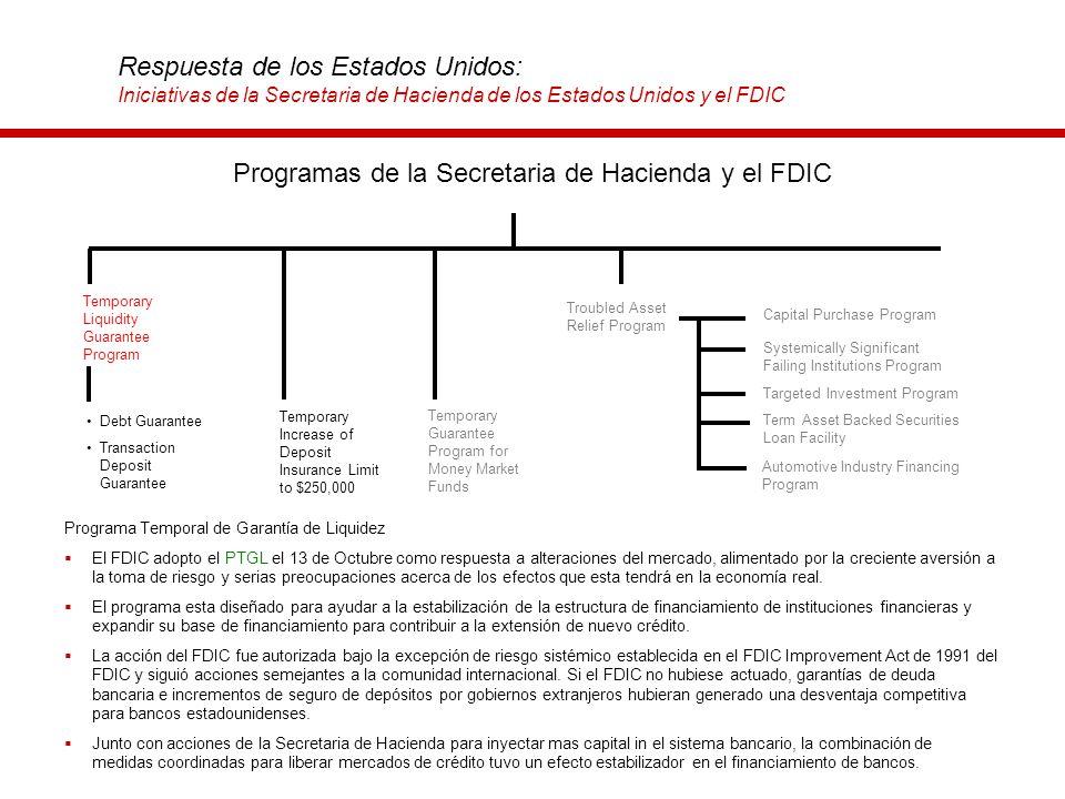Respuesta de los Estados Unidos: Iniciativas de la Secretaria de Hacienda de los Estados Unidos y el FDIC Programas de la Secretaria de Hacienda y el
