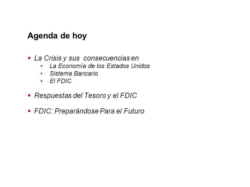 Agenda de hoy La Crisis y sus consecuencias en La Economía de los Estados Unidos Sistema Bancario El FDIC Respuestas del Tesoro y el FDIC FDIC: Prepar