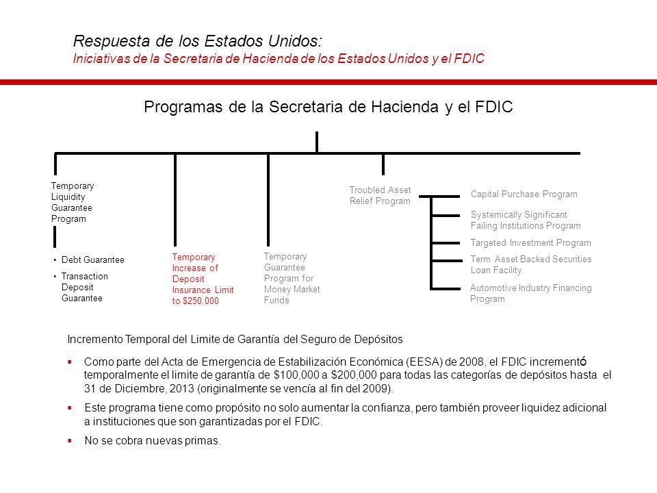 Respuesta de los Estados Unidos: Iniciativas de la Secretaria de Hacienda de los Estados Unidos y el FDIC Incremento Temporal del Limite de Garantía d