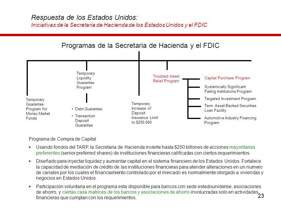23 Respuesta de los Estados Unidos: Iniciativas de la Secretaria de Hacienda de los Estados Unidos y el FDIC Programa de Compra de Capital Usando fond