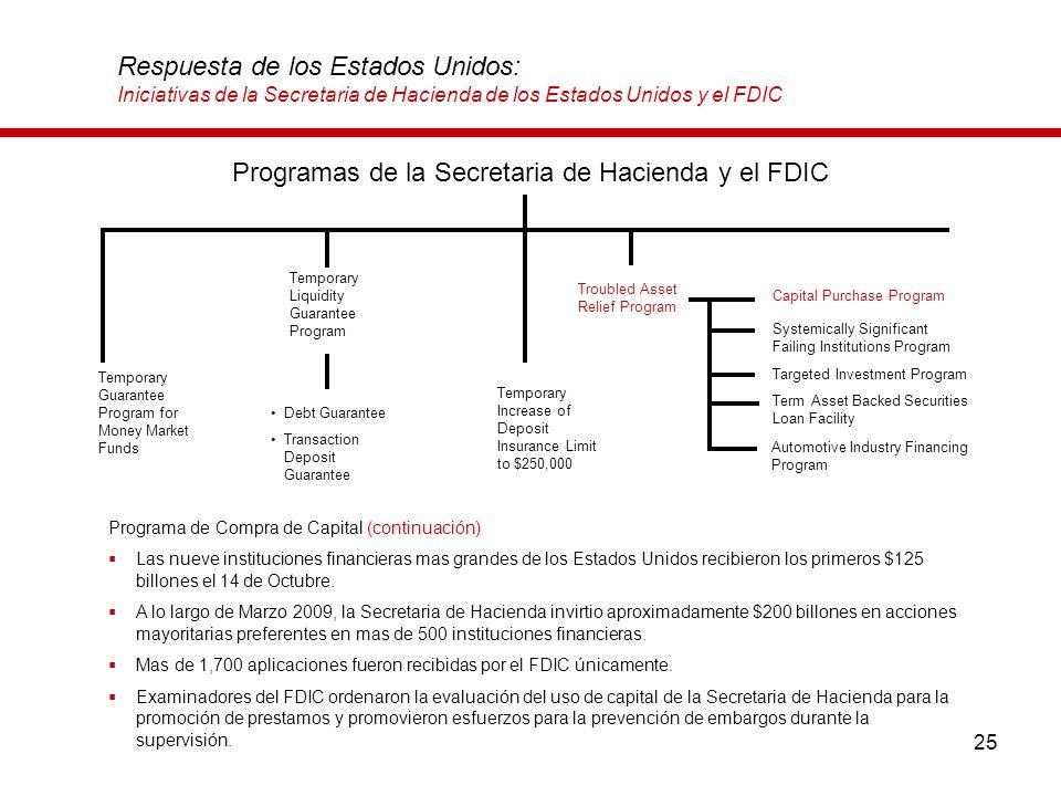 25 Respuesta de los Estados Unidos: Iniciativas de la Secretaria de Hacienda de los Estados Unidos y el FDIC Programa de Compra de Capital (continuaci