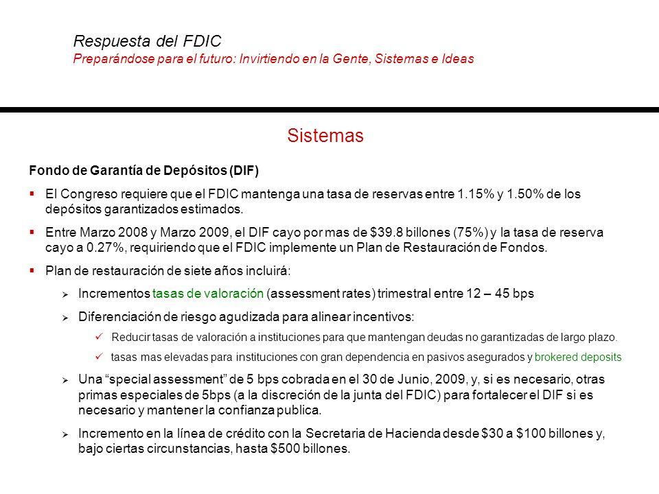 Sistemas Fondo de Garantía de Depósitos (DIF) El Congreso requiere que el FDIC mantenga una tasa de reservas entre 1.15% y 1.50% de los depósitos gara