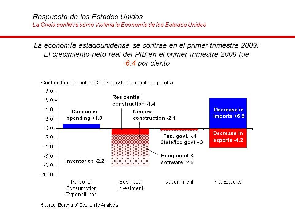 La economía estadounidense se contrae en el primer trimestre 2009: El crecimiento neto real del PIB en el primer trimestre 2009 fue -6.4 por ciento Re