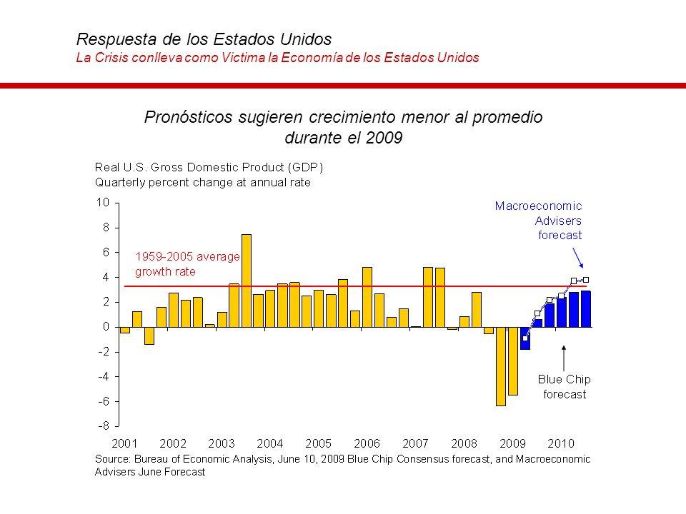 Pronósticos sugieren crecimiento menor al promedio durante el 2009 Respuesta de los Estados Unidos La Crisis conlleva como Victima la Economía de los