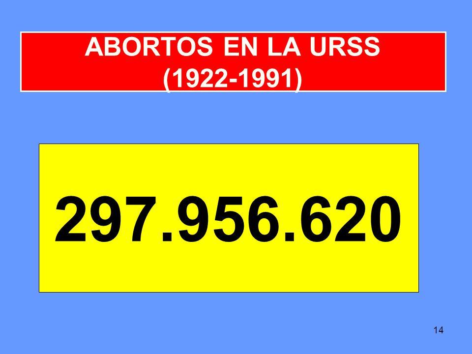 14 ABORTOS EN LA URSS (1922-1991) 297.956.620