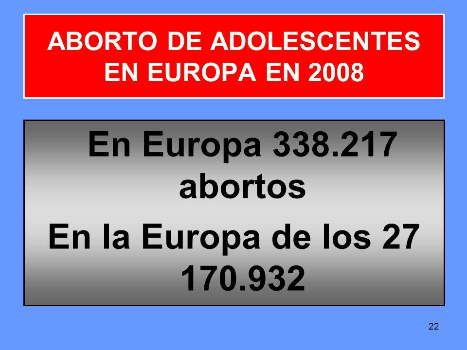 22 En Europa 338.217 abortos En la Europa de los 27 170.932 ABORTO DE ADOLESCENTES EN EUROPA EN 2008