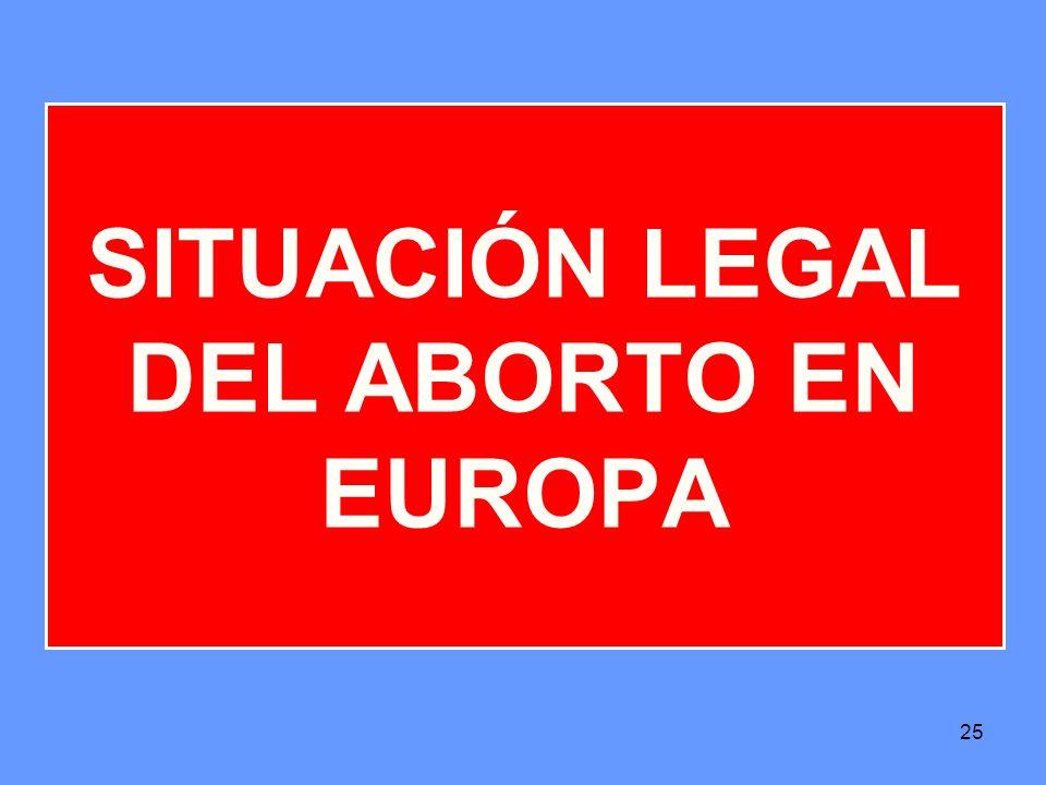 25 SITUACIÓN LEGAL DEL ABORTO EN EUROPA